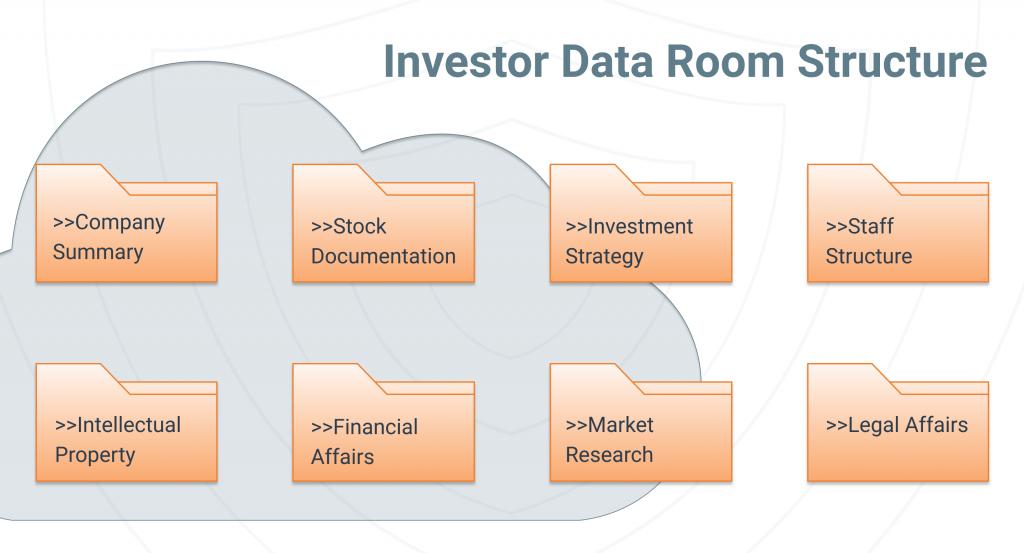 Investor Virtual Data Room