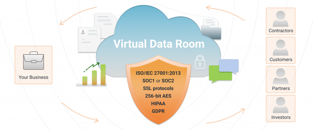 virtual data room, online data room, dataroom, data room, vdr, data room software, cloud services, electronic data room